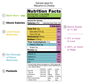 2000px-US_Nutritional_Fact_Label_2